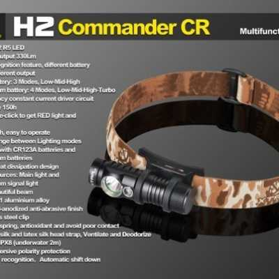 XTAR H2 G2 R5 COMMANDER CR HEADLAMP